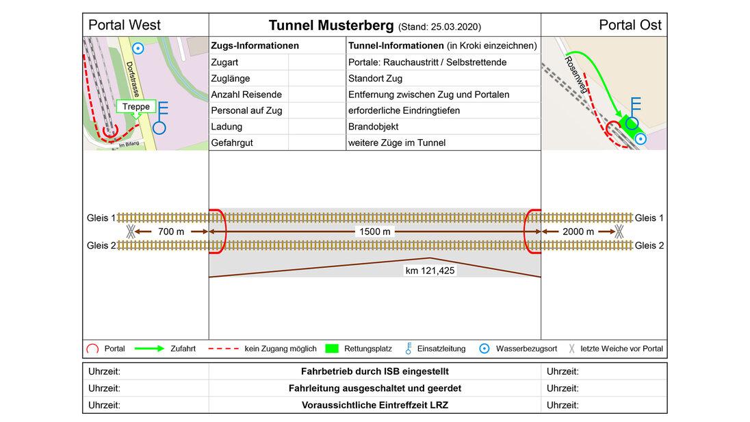 ifa_MAG_081_EinsatzplanMusterberg.jpg
